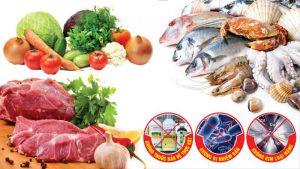 Kiểm nghiệm chất lượng để biết được thực phẩm an toàn