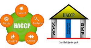 Phạm vi kiểm soát của tiêu chuẩn SSOP